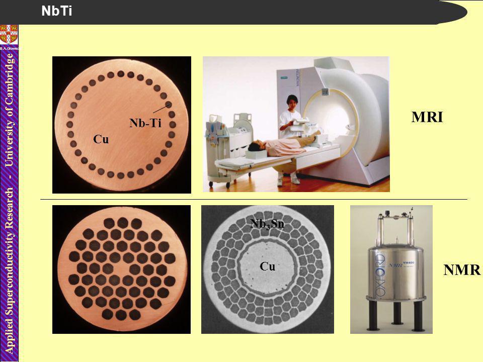 Applied Superconductivity Research - University of Cambridge B.A.Glowacki LTS generators and cables