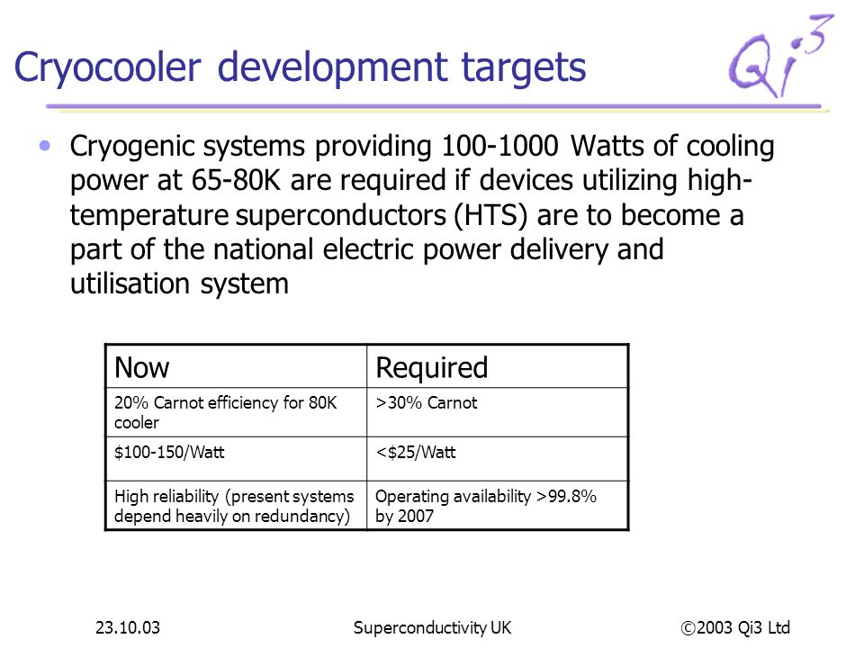 ©2003 Qi3 Ltd 23.10.03Superconductivity UK Cryocooler development targets Cryogenic systems providing 100-1000 Watts of cooling power at 65-80K are re