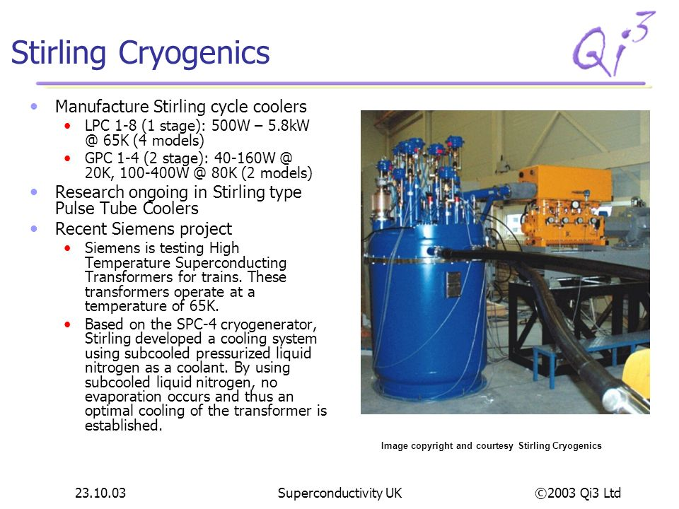 ©2003 Qi3 Ltd 23.10.03Superconductivity UK Stirling Cryogenics Manufacture Stirling cycle coolers LPC 1-8 (1 stage): 500W – 5.8kW @ 65K (4 models) GPC