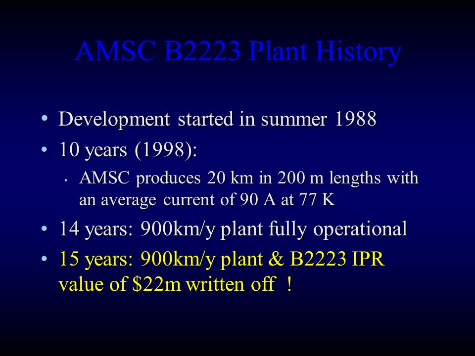 AMSC B2223 Plant History Development started in summer 1988 Development started in summer 1988 10 years (1998):10 years (1998): AMSC produces 20 km in