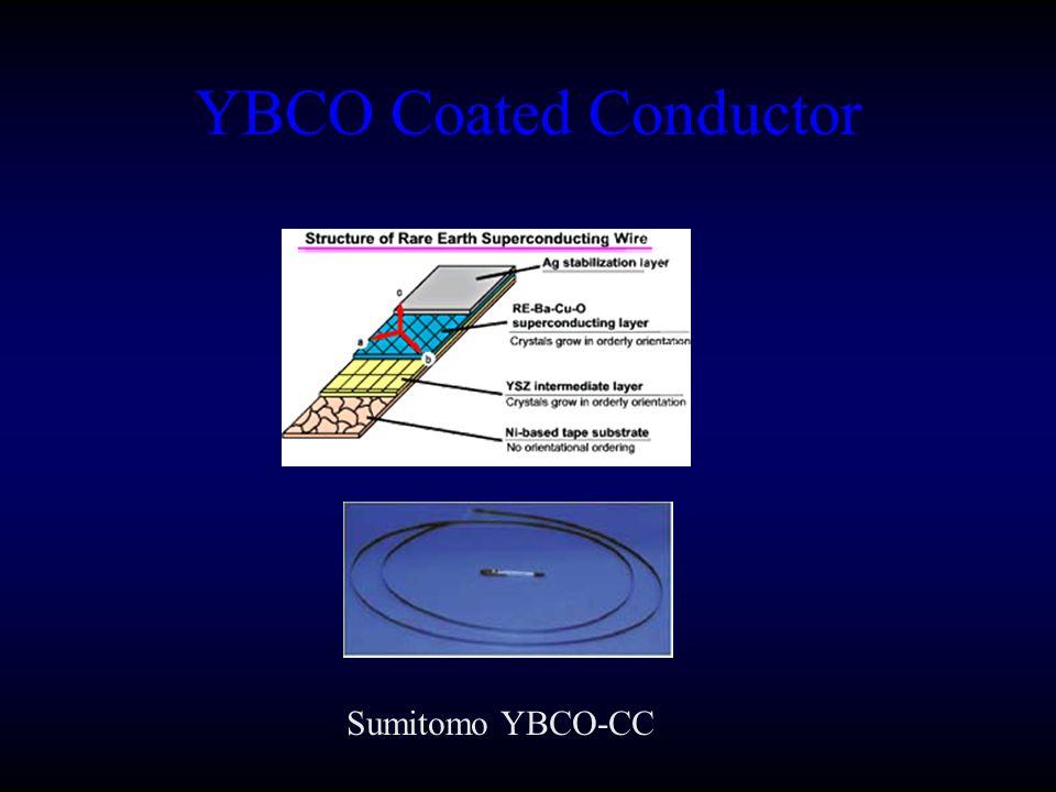 YBCO Coated Conductor Sumitomo YBCO-CC