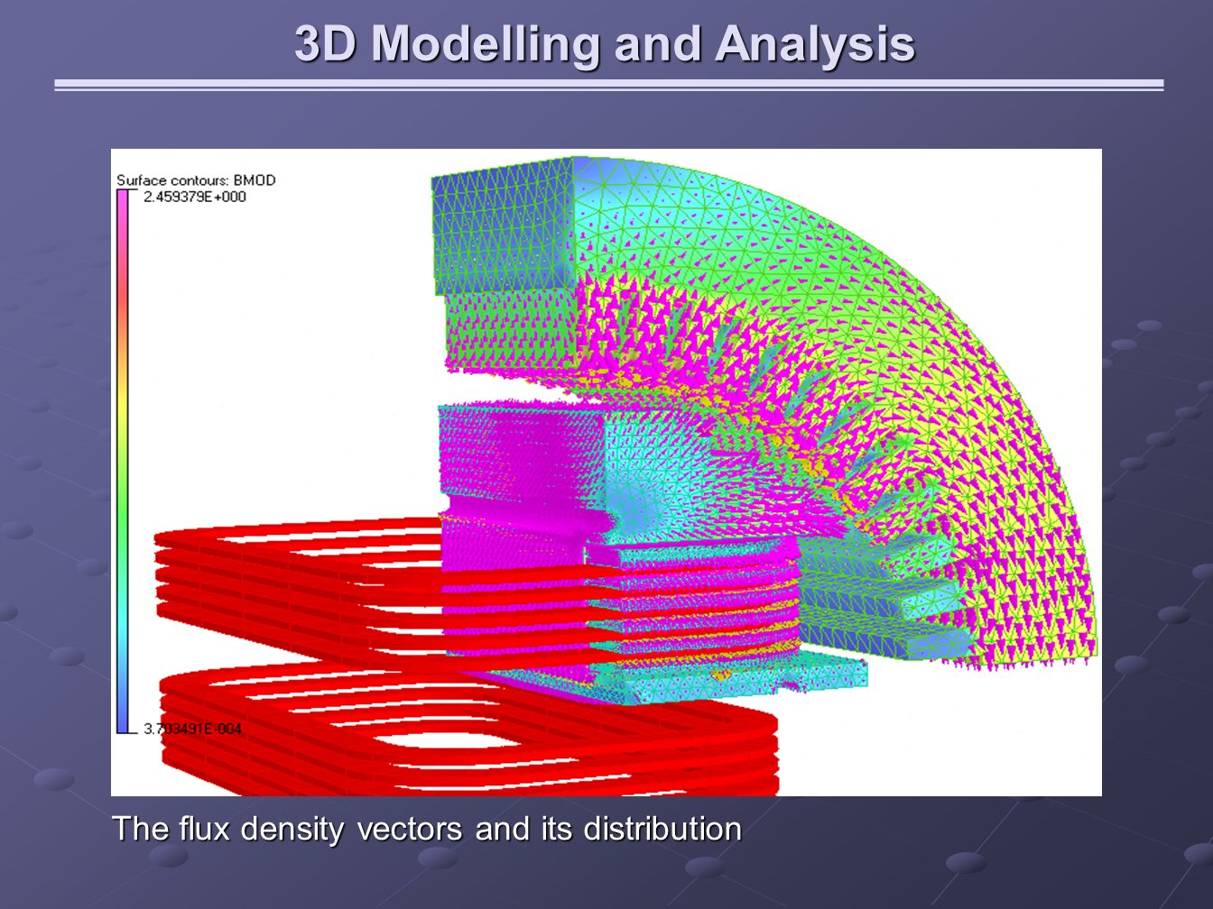 The flux density vectors and its distribution 3D Modelling and Analysis