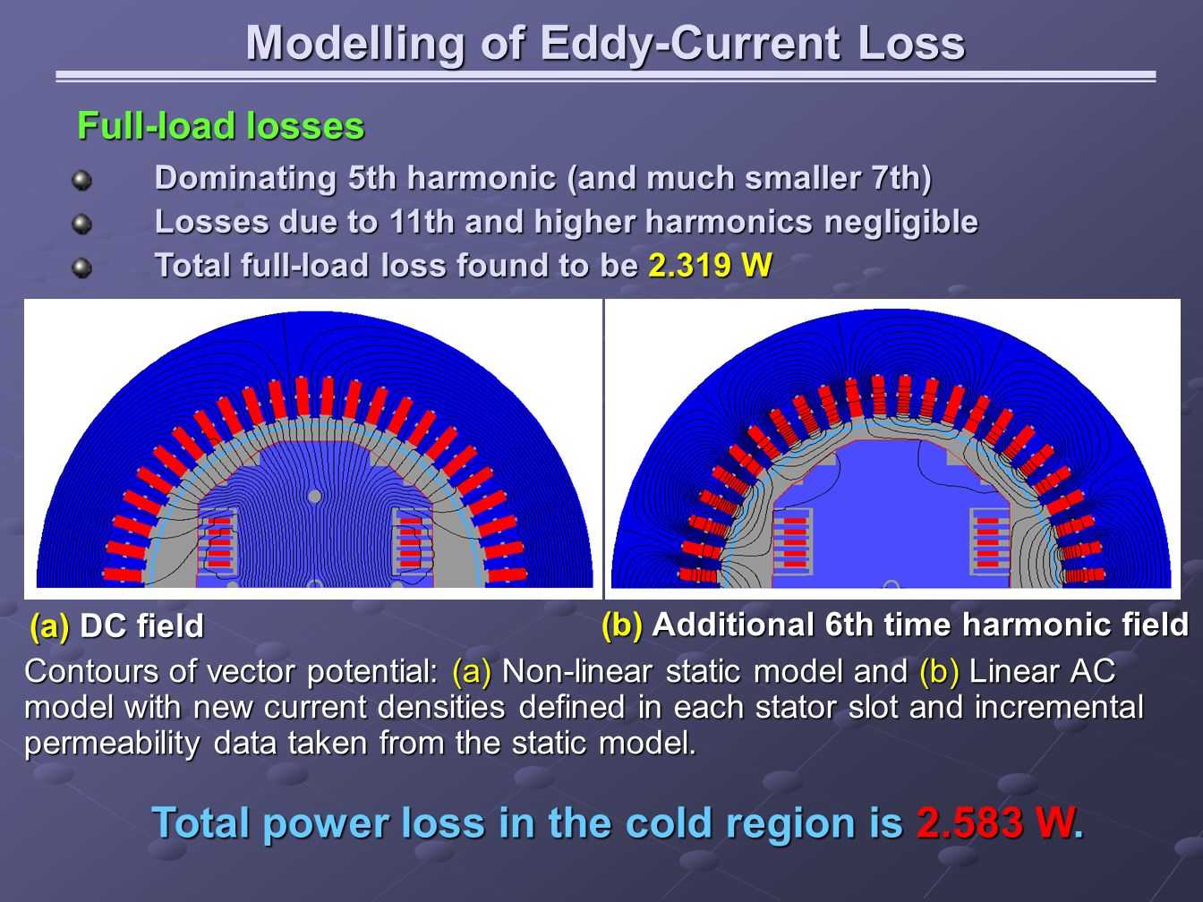 Dominating 5th harmonic (and much smaller 7th) Dominating 5th harmonic (and much smaller 7th) Losses due to 11th and higher harmonics negligible Losse