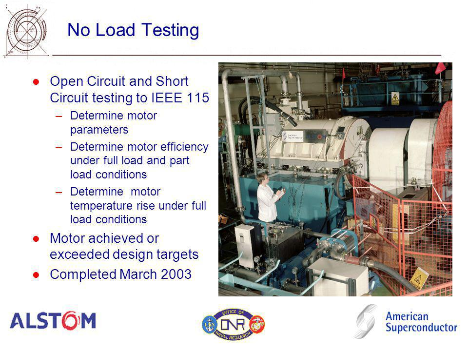 No Load Testing Open Circuit and Short Circuit testing to IEEE 115 –Determine motor parameters –Determine motor efficiency under full load and part lo