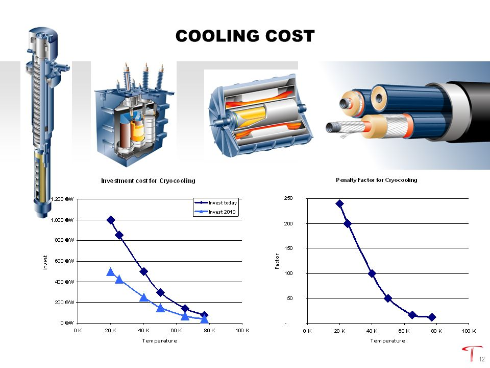 12 COOLING COST