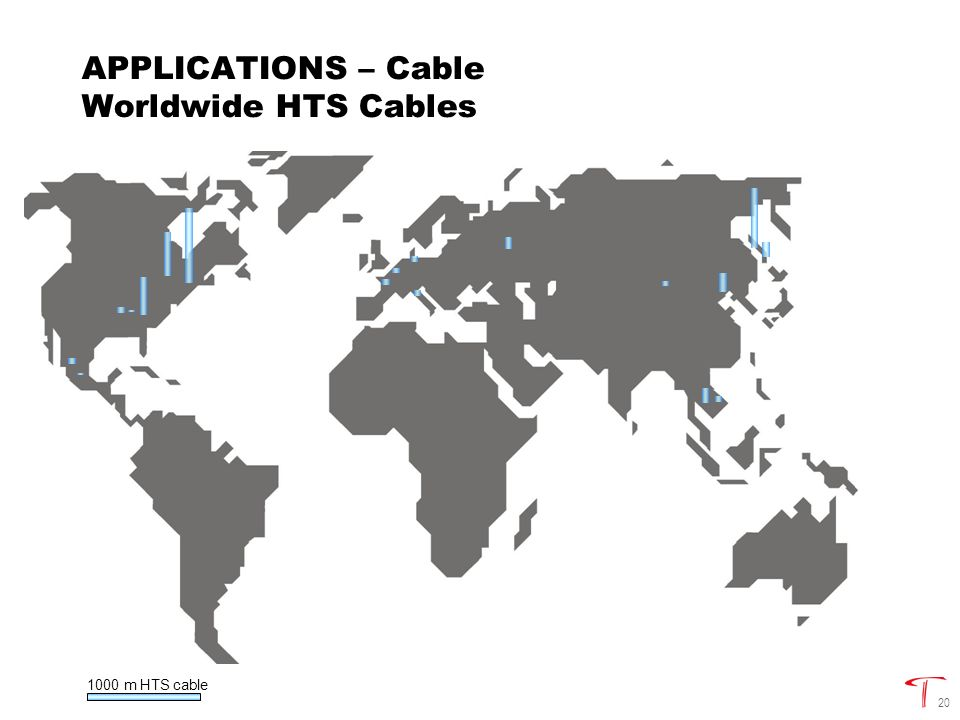 20 APPLICATIONS – Cable Worldwide HTS Cables 1000 m HTS cable