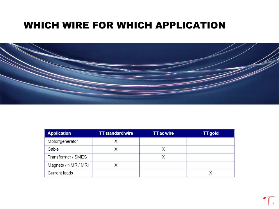 5 WHICH WIRE FOR WHICH APPLICATION ApplicationTT standard wireTT ac wireTT gold Motor/generatorX CableXX Transformer / SMESX Magnets / NMR / MRIX Current leadsX