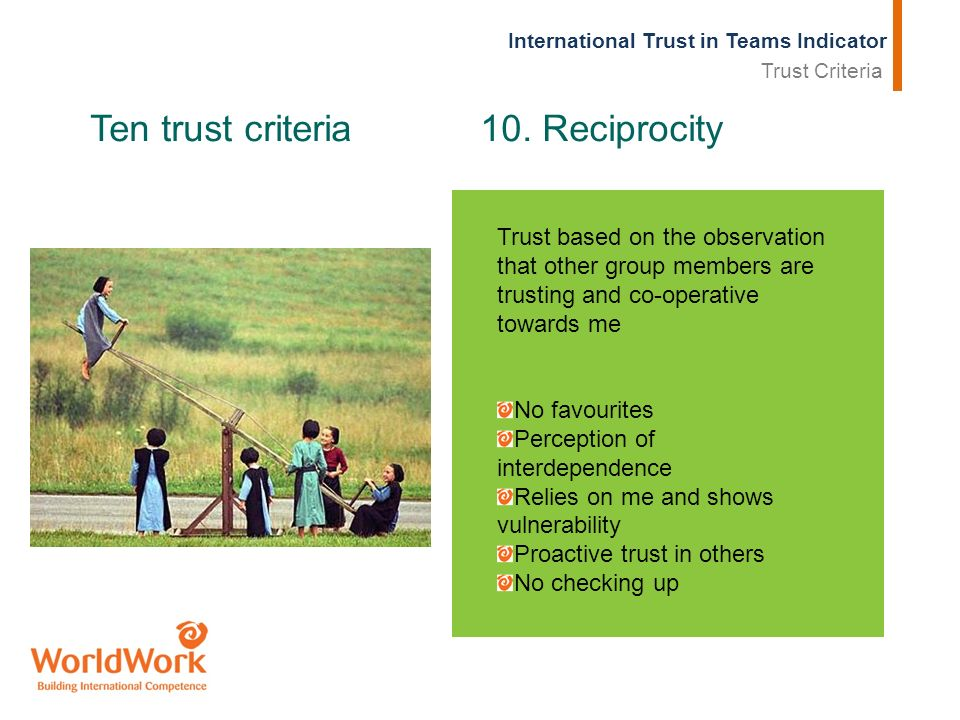 International Trust in Teams Indicator Ten trust criteria 10.