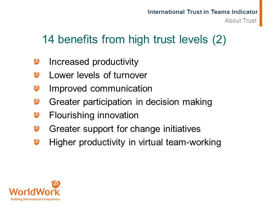 International Trust in Teams Indicator Increased productivity Lower levels of turnover Improved communication Greater participation in decision making