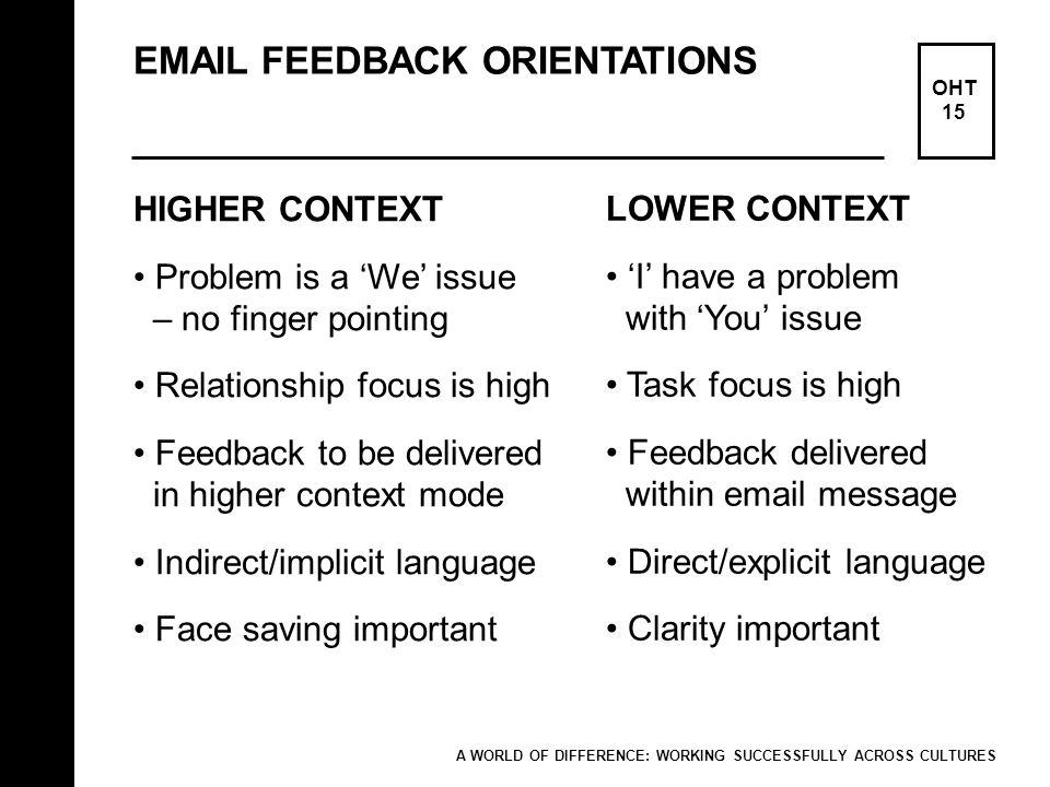 EMAIL FEEDBACK ORIENTATIONS OHT 15 HIGHER CONTEXT Problem is a We issue – no finger pointing Relationship focus is high Feedback to be delivered in hi
