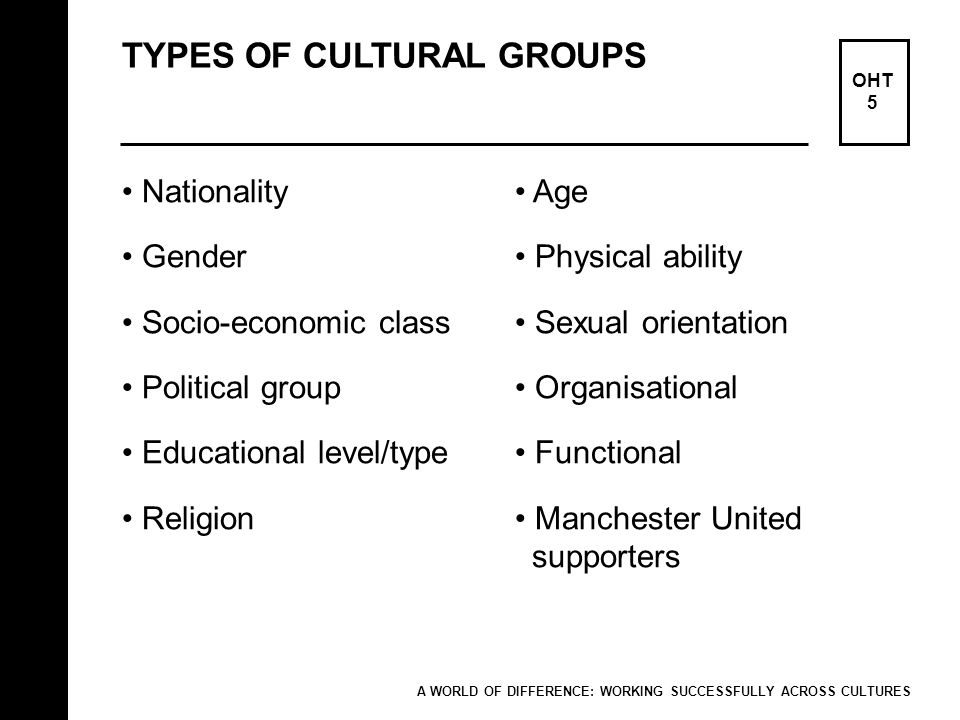 TYPES OF CULTURAL GROUPS OHT 5 Nationality Age Gender Physical ability Socio-economic class Sexual orientation Political group Organisational Educatio