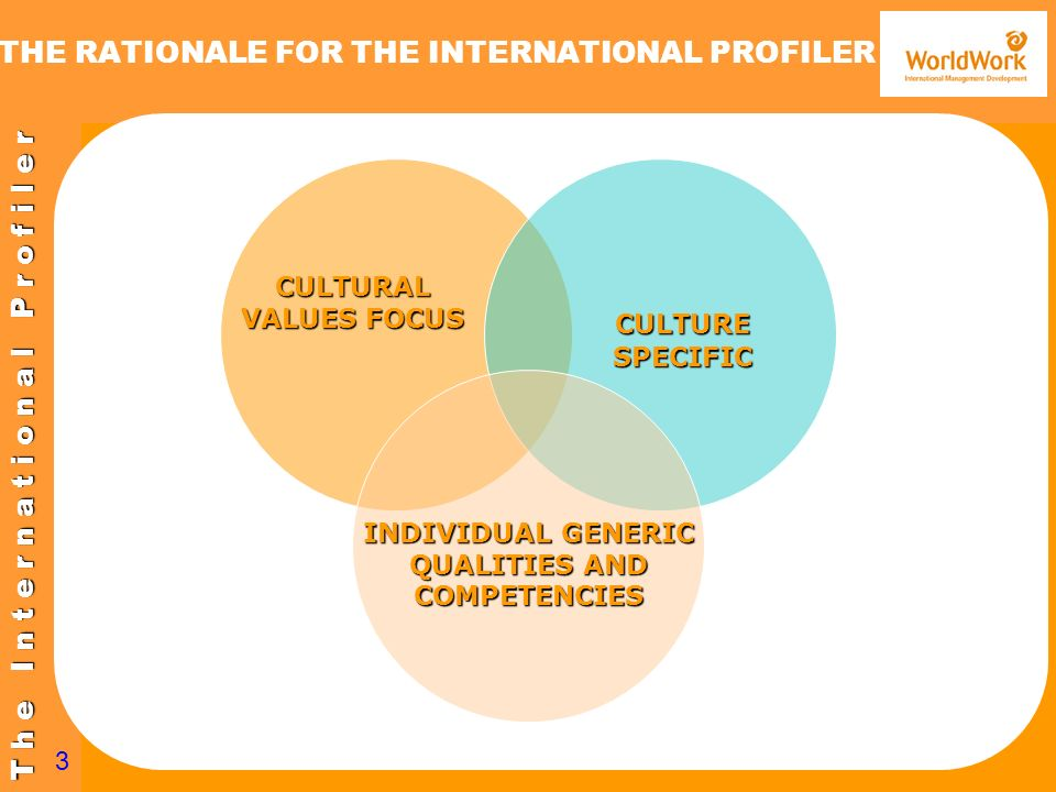 T h e I n t e r n a t i o n a l P r o f i l e r 3 THE RATIONALE FOR THE INTERNATIONAL PROFILER CULTURAL VALUES FOCUS CULTURE SPECIFIC INDIVIDUAL GENER
