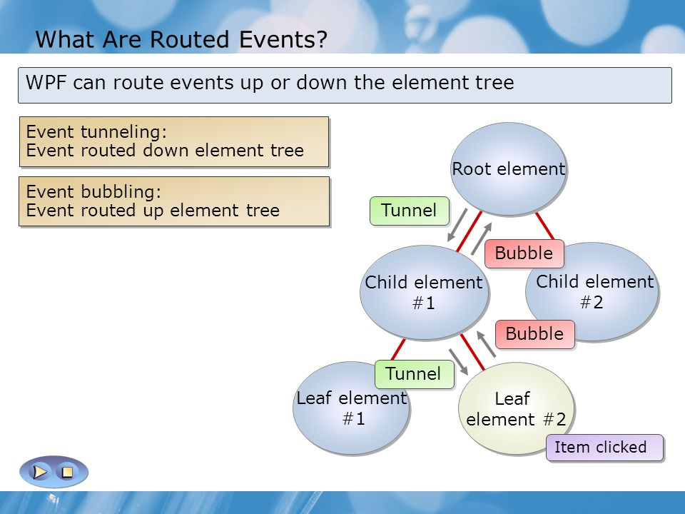 What Are Routed Events.