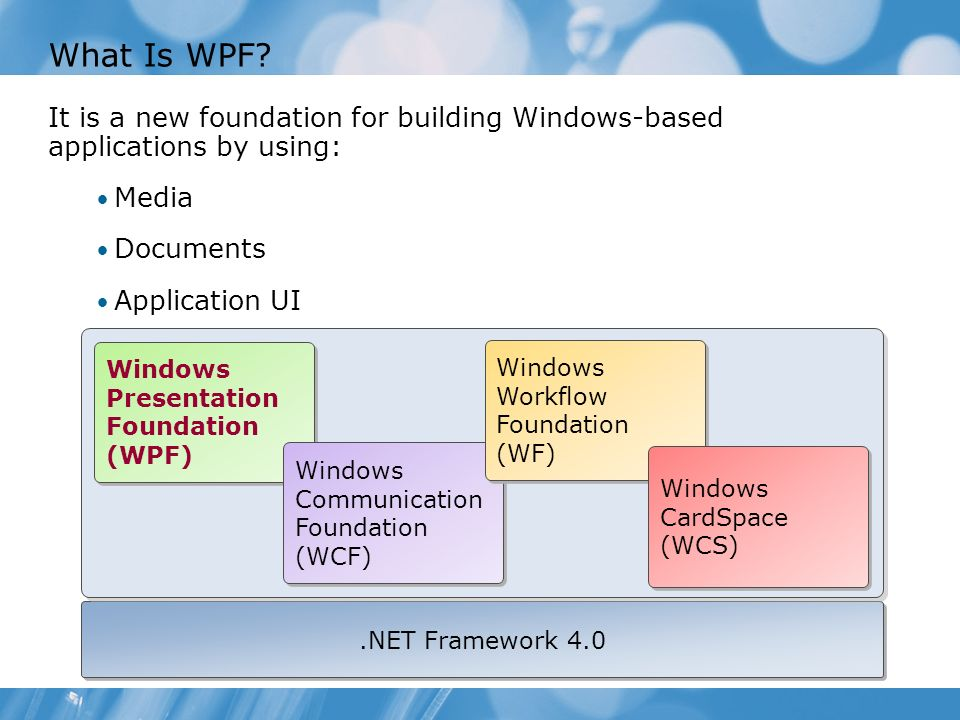 What Is WPF.