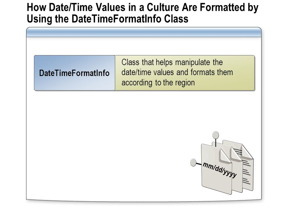 How Date/Time Values in a Culture Are Formatted by Using the DateTimeFormatInfo Class Class that helps manipulate the date/time values and formats them according to the region DateTimeFormatInfo mm/dd/yyyy