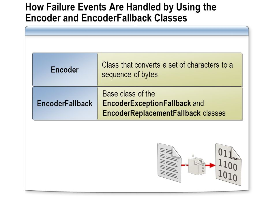 How Failure Events Are Handled by Using the Encoder and EncoderFallback Classes Class that converts a set of characters to a sequence of bytes Encoder Base class of the EncoderExceptionFallback and EncoderReplacementFallback classes EncoderFallback
