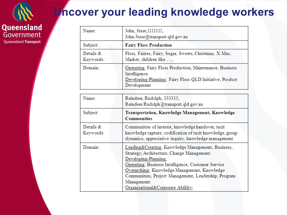 Uncover your leading knowledge workers Name:John, Jesse, , Subject:Fairy Floss Production Details & Keywords: Floss, Fairies, Fairy, Sugar, Sweets, Christmas, X-Mas, Market, children like …, Domain:Operating; Fairy Floss Production, Maintenance, Business Intelligence.