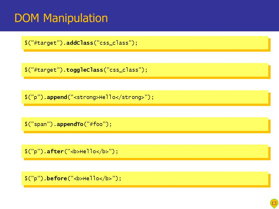 DOM Manipulation 13 $( #target ).addClass( css_class ); $( #target ).toggleClass( css_class ); $( p ).append( Hello ); $( span ).appendTo( #foo ); $( p ).after( Hello ); $( p ).before( Hello );