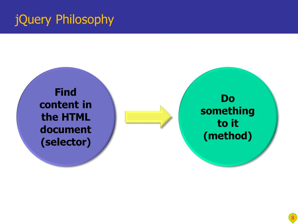 jQuery Philosophy 8
