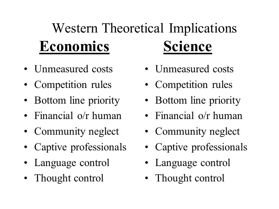Western Theoretical Implications EconomicsScience Unmeasured costs Competition rules Bottom line priority Financial o/r human Community neglect Captive professionals Language control Thought control Unmeasured costs Competition rules Bottom line priority Financial o/r human Community neglect Captive professionals Language control Thought control