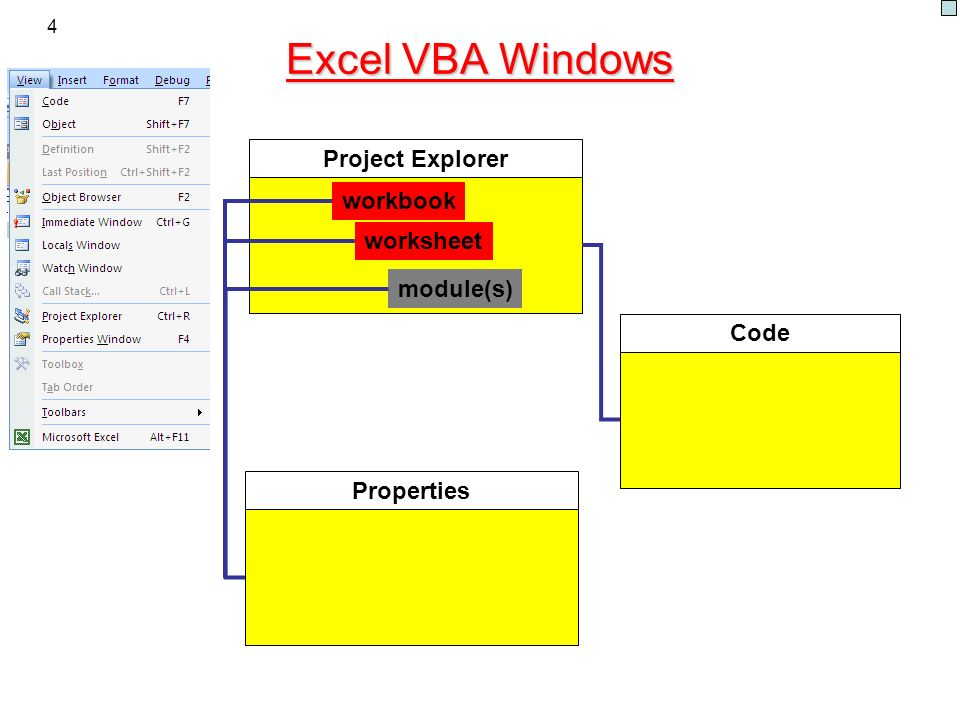 4 Excel VBA Windows Project ExplorerPropertiesCode workbook worksheet module(s)