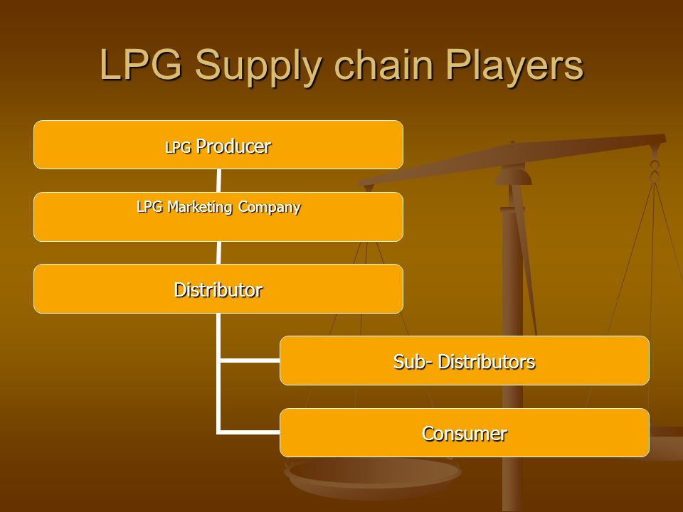 LPG Supply chain Players LPG Producer LPG Marketing Company Distributor Sub- Distributors Consumer