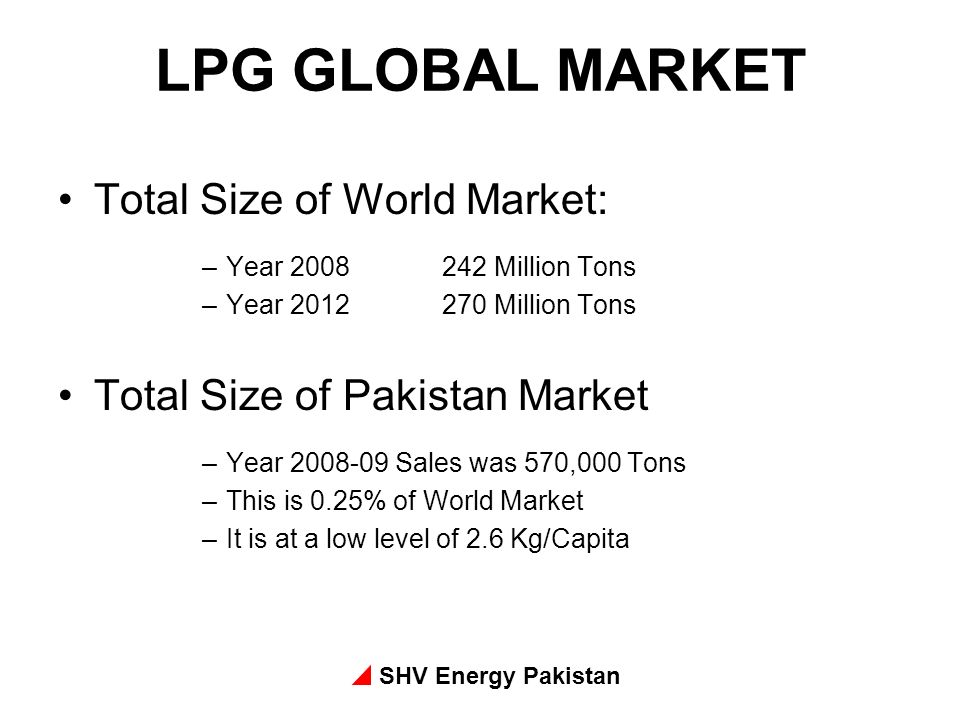 SHV Energy Pakistan LPG GLOBAL MARKET Total Size of World Market: –Year 2008242 Million Tons –Year 2012270 Million Tons Total Size of Pakistan Market –Year 2008-09 Sales was 570,000 Tons –This is 0.25% of World Market –It is at a low level of 2.6 Kg/Capita
