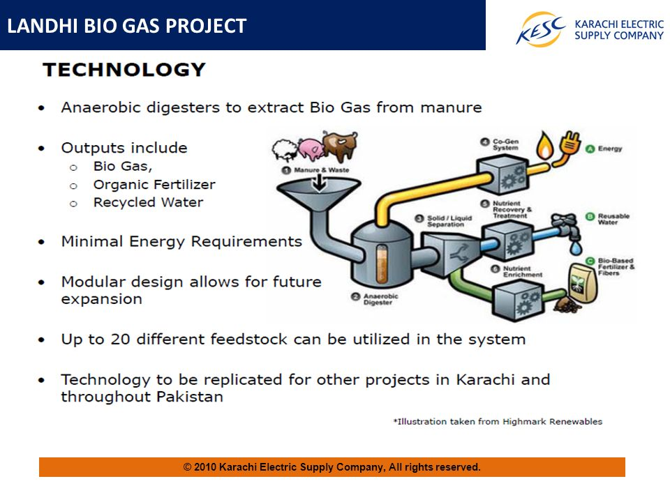 LANDHI BIO GAS PROJECT © 2010 Karachi Electric Supply Company, All rights reserved.