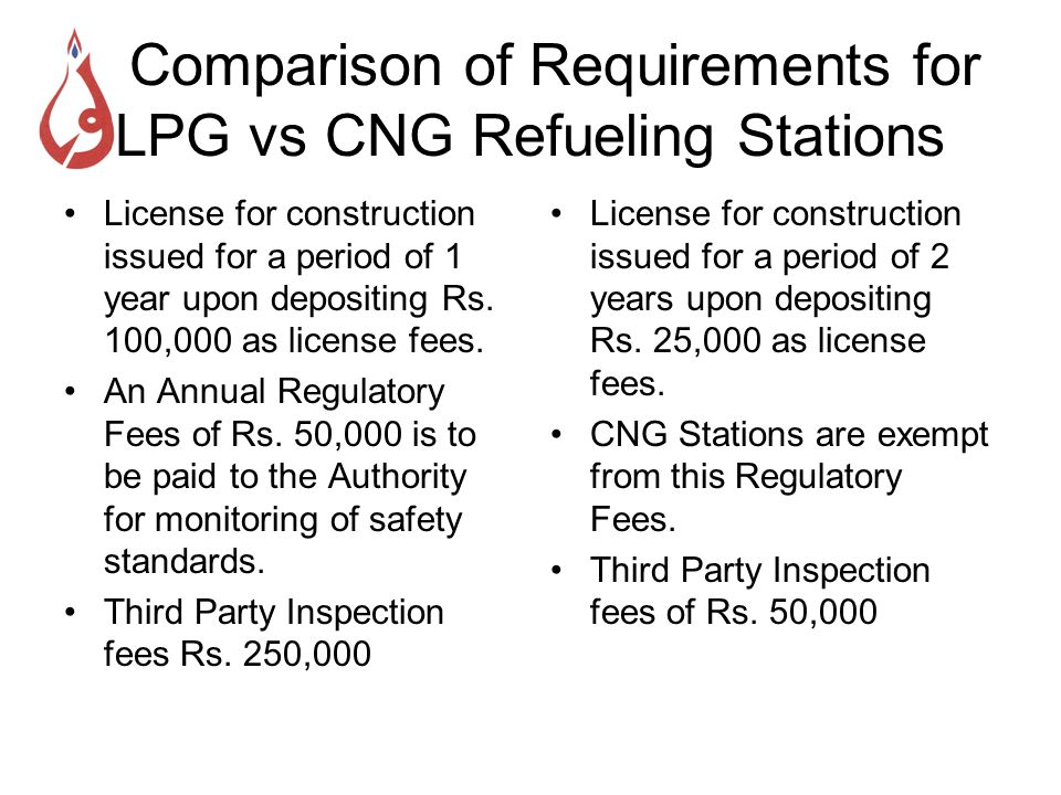 Comparison of Requirements for LPG vs CNG Refueling Stations License for construction issued for a period of 1 year upon depositing Rs. 100,000 as lic