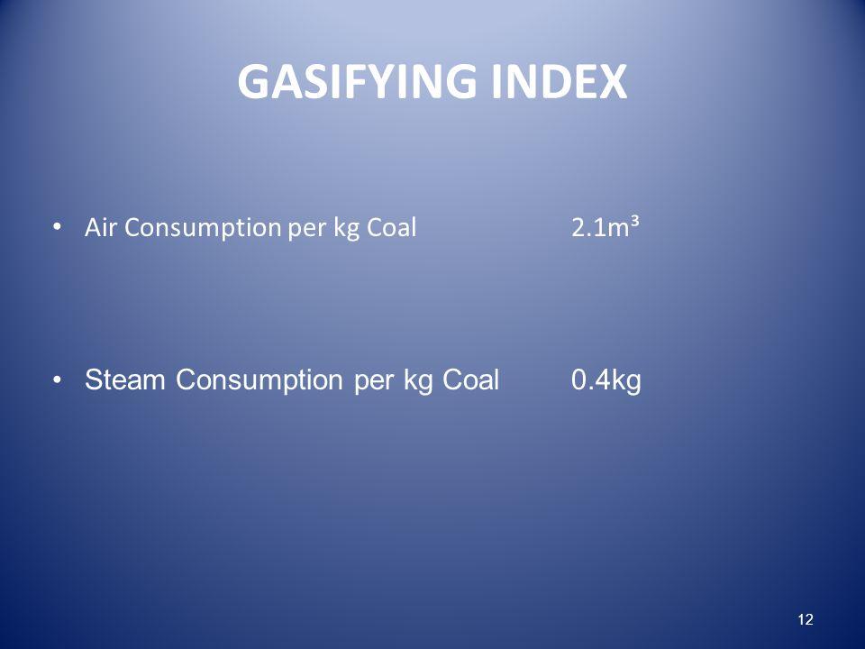 GASIFYING INDEX Air Consumption per kg Coal2.1m³ Steam Consumption per kg Coal0.4kg 12