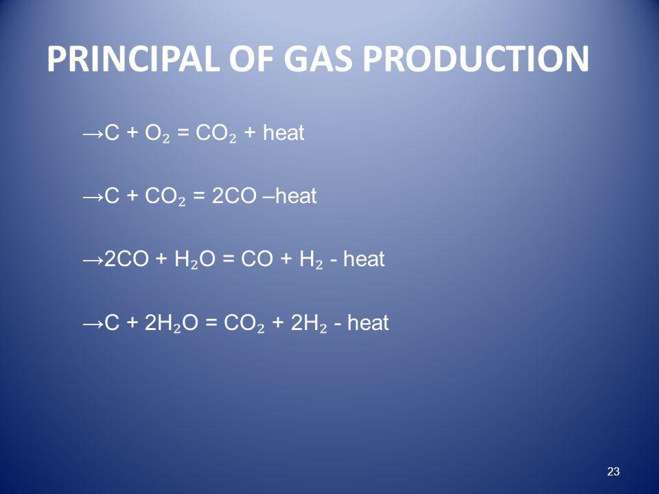 PRINCIPAL OF GAS PRODUCTION C + O = CO + heat C + CO = 2CO –heat 2CO + H O = CO + H - heat C + 2H O = CO + 2H - heat 23