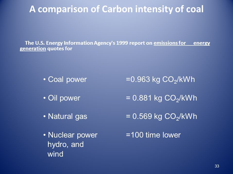 A comparison of Carbon intensity of coal The U.S.