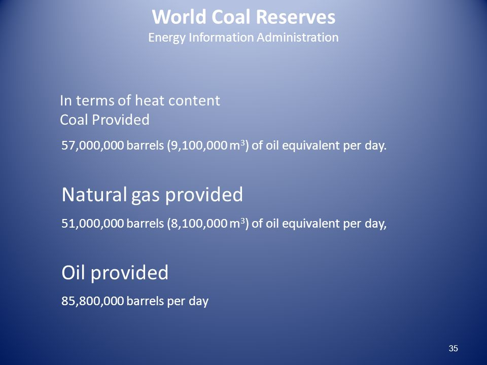 World Coal Reserves Energy Information Administration In terms of heat content Coal Provided 57,000,000 barrels (9,100,000 m 3 ) of oil equivalent per day.