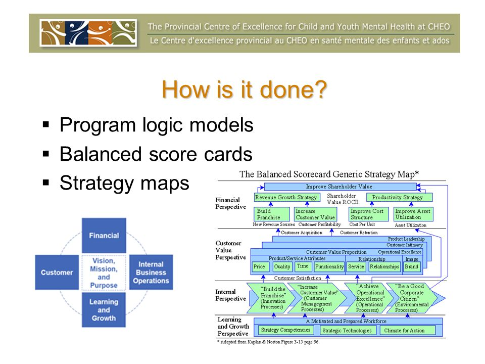How is it done? Program logic models Balanced score cards Strategy maps