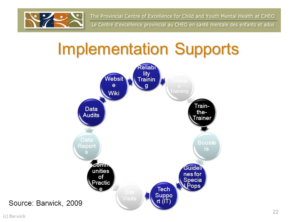 22 (c) Barwick Reliabi lity Trainin g Softwar e Training Train- the- Trainer Booste rs Guideli nes for Specia l Pops Tech Suppo rt (IT) Site Visits Comm unities of Practic e Data Report s Data Audits Websit e Wiki Implementation Supports Source: Barwick, 2009