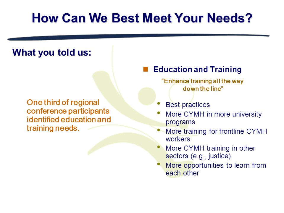 Education and Training Best practices More CYMH in more university programs More training for frontline CYMH workers More CYMH training in other secto