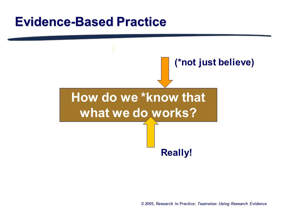 Evidence-Based Practice How do we *know that what we do works? © 2005, Research in Practice: Teamwise: Using Research Evidence (*not just believe) Rea