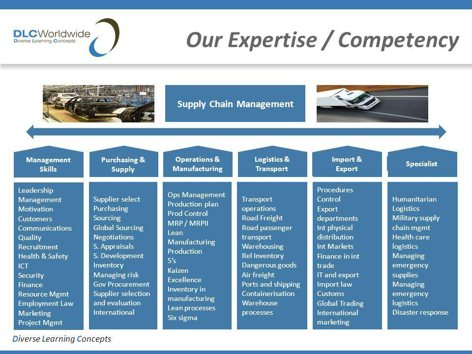 Diverse Learning Concepts Our Expertise / Competency Management Skills Purchasing & Supply Operations & Manufacturing Logistics & Transport Import & E