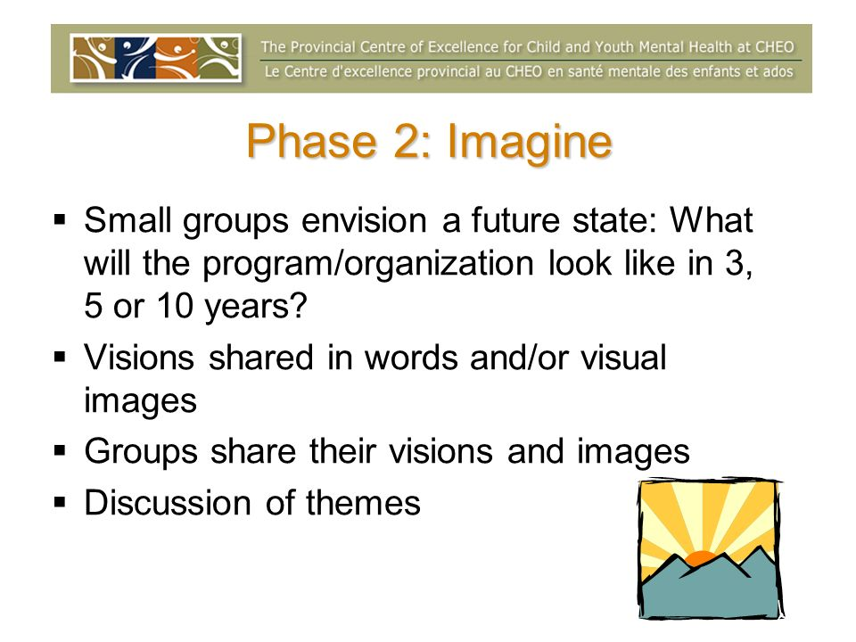 Phase 2: Imagine Small groups envision a future state: What will the program/organization look like in 3, 5 or 10 years? Visions shared in words and/o