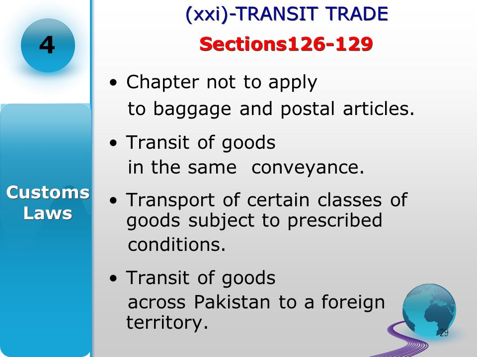 29 Chapter not to apply to baggage and postal articles.
