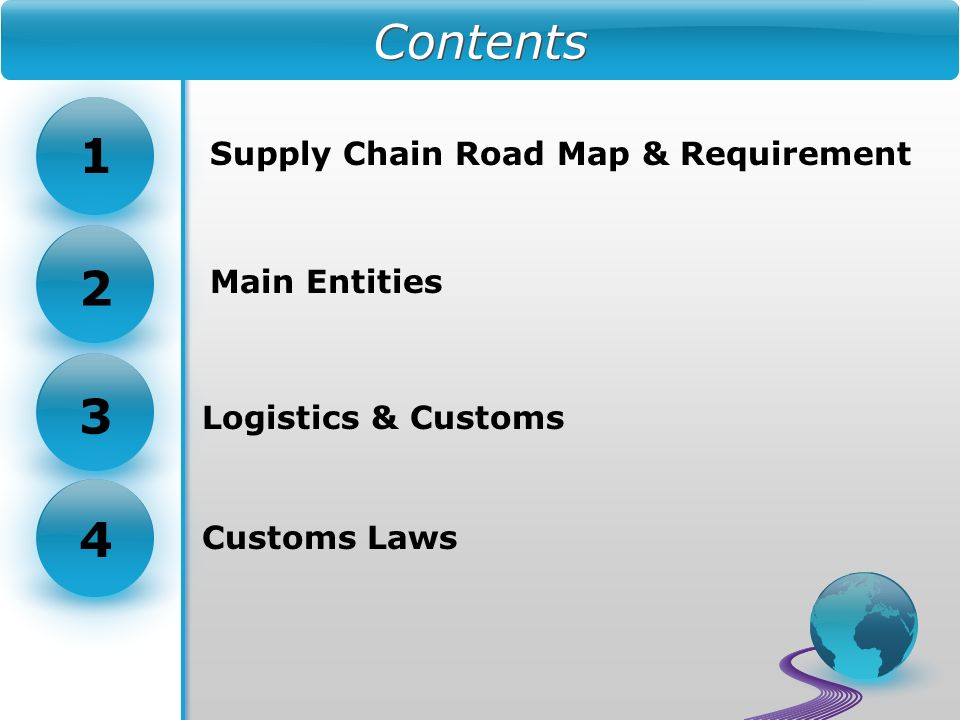 Contents 1 Supply Chain Road Map & Requirement 2 3 4 Main Entities Logistics & Customs Customs Laws
