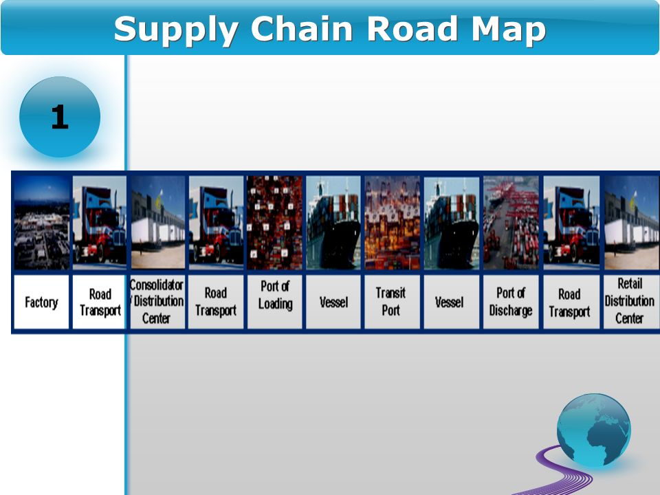 Supply Chain Road Map 1