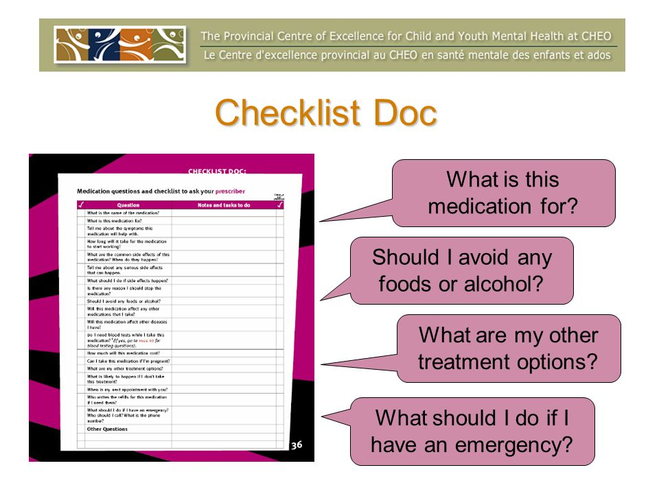Checklist Doc What is this medication for. Should I avoid any foods or alcohol.