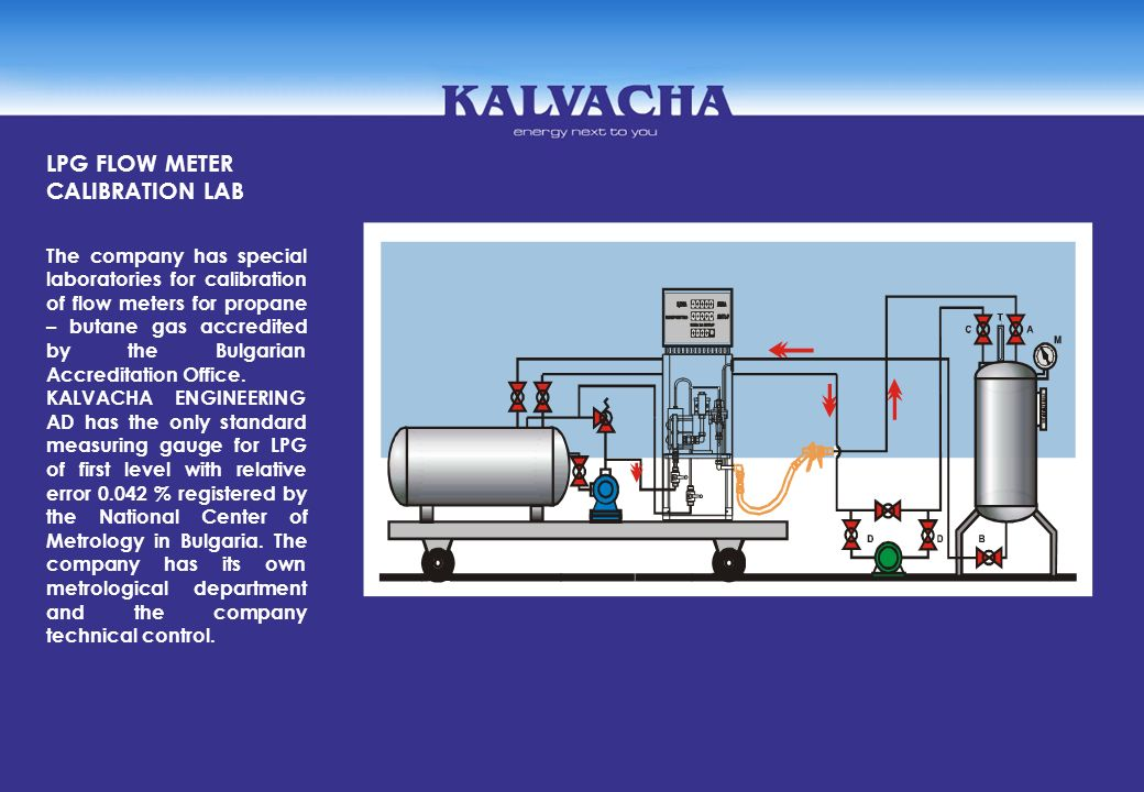 The company has special laboratories for calibration of flow meters for propane – butane gas accredited by the Bulgarian Accreditation Office. KALVACH