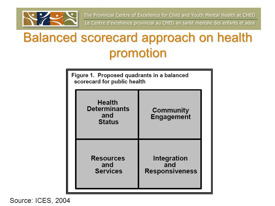 Balanced scorecard approach on health promotion Source: ICES, 2004