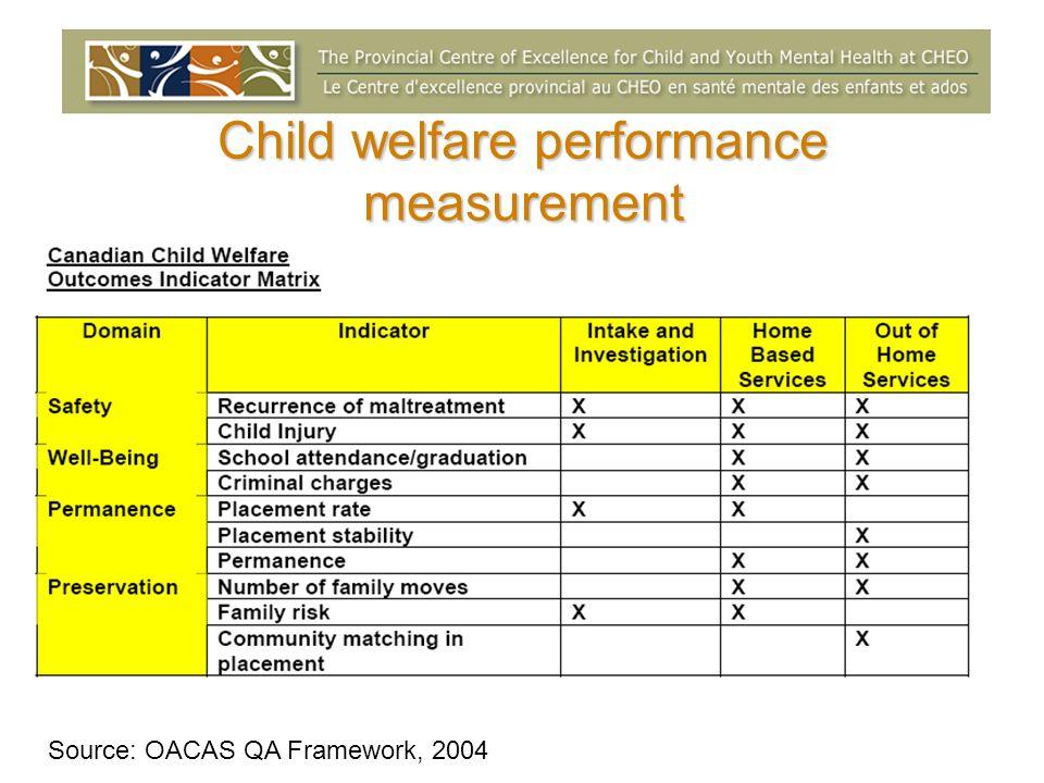 Child welfare performance measurement Source: OACAS QA Framework, 2004