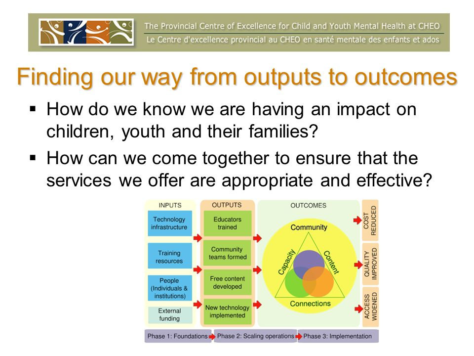 Finding our way from outputs to outcomes How do we know we are having an impact on children, youth and their families.