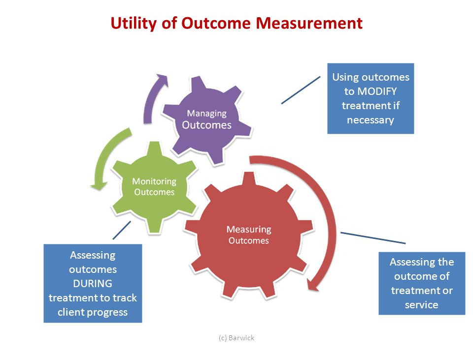 Utility of Outcome Measurement (c) Barwick Using outcomes to MODIFY treatment if necessary Assessing the outcome of treatment or service Assessing outcomes DURING treatment to track client progress