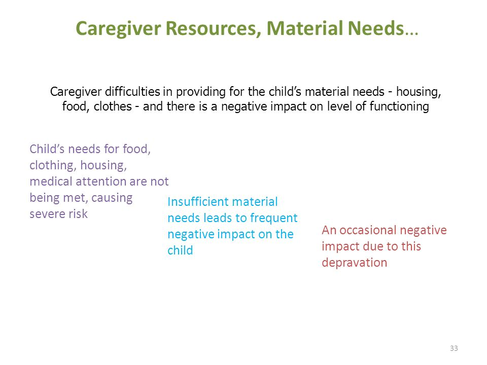 33 Caregiver Resources, Material Needs… Caregiver difficulties in providing for the childs material needs - housing, food, clothes - and there is a negative impact on level of functioning Childs needs for food, clothing, housing, medical attention are not being met, causing severe risk Insufficient material needs leads to frequent negative impact on the child An occasional negative impact due to this depravation
