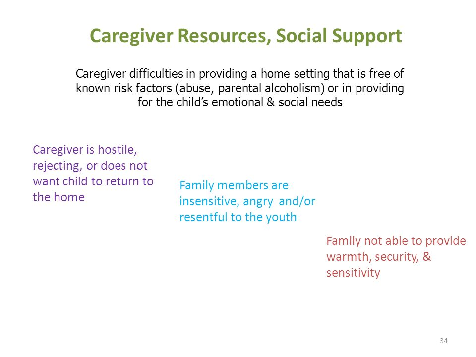 34 Caregiver Resources, Social Support Caregiver difficulties in providing a home setting that is free of known risk factors (abuse, parental alcoholism) or in providing for the childs emotional & social needs Caregiver is hostile, rejecting, or does not want child to return to the home Family members are insensitive, angry and/or resentful to the youth Family not able to provide warmth, security, & sensitivity
